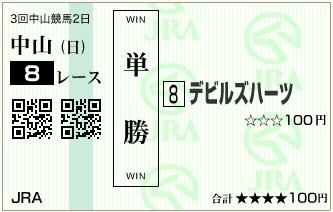 中山8Rデビルズハーツ単勝