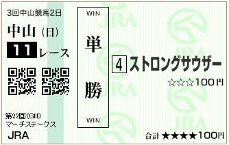20150329中山11Rストロングサウザー単勝