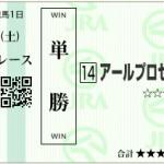 【予想】2015年6月6日東京8Rアールプロセス