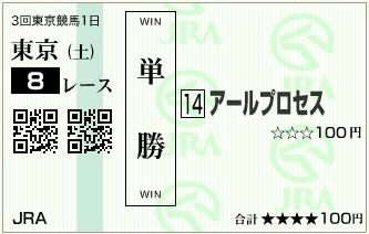 20150606東京8Rアールプロセス