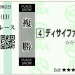 【予想】2015年10月11日東京11R毎日王冠ディサイファ