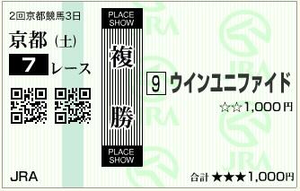 20160206京都7Rウインユニファイド