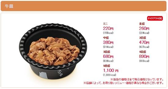 20170212すき家牛皿