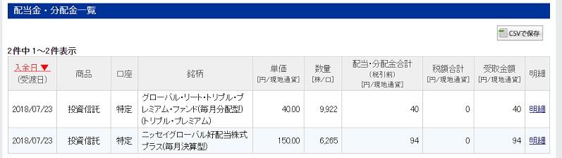 投資信託_分配金