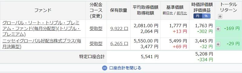 20180924投資信託保有商品