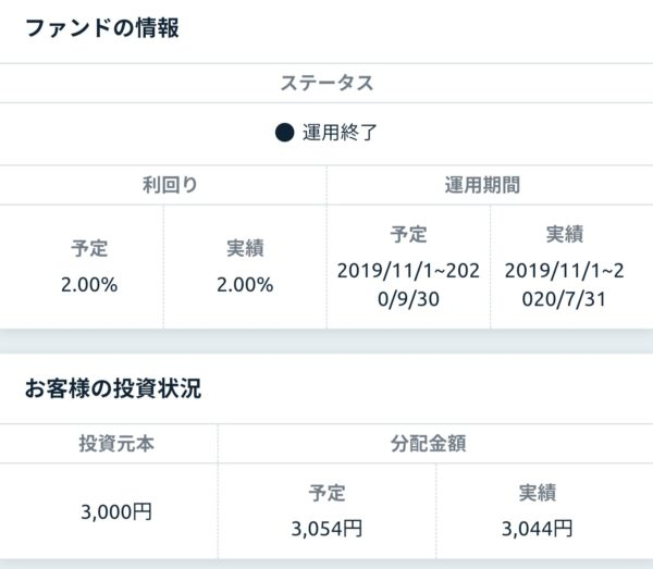 funds投資結果2