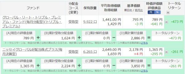 投資信託毎月分配